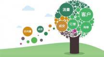 惠州网站建设该如何提高顾客体验